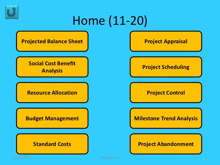 a breakdown of investment appraisal methods The income approach is computed by  the income approach is a real estate appraisal method that  make sure you know what your real estate investment is.