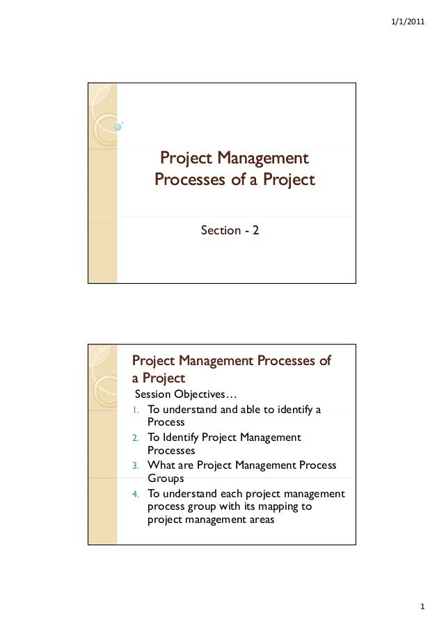 1/1/2011  Project Management Processes of a Project Section - 2  Project Management Processes of a Project Session Objecti...