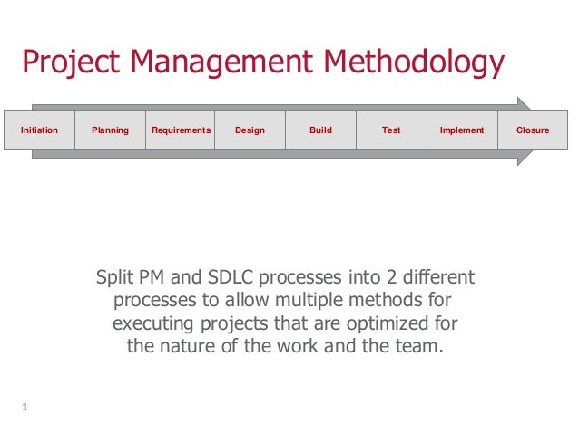 Project Management MethodologyInitiation   Planning   Requirements   Design   Build   Test   Implement   Closure          ...