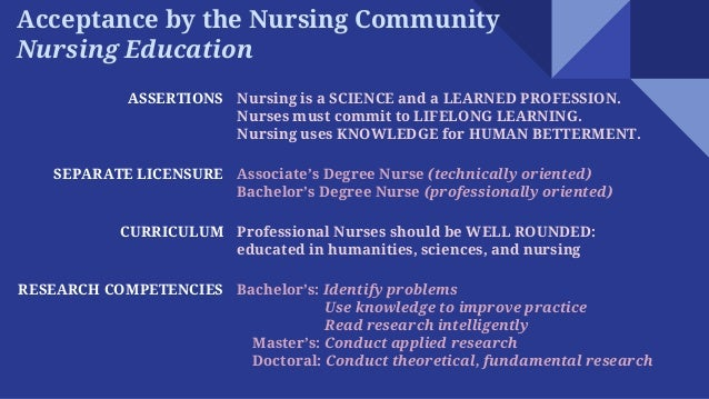 guided reflection on community health nursing And evaluation article (pdf available) in journal of nursing education 48(1): 40-4 february 2009  kathie lasater at oregon health and science university   this article describes the outcomes from using the guide for reflection based  on tanner's clinical judgment model  such as community health, are begin.