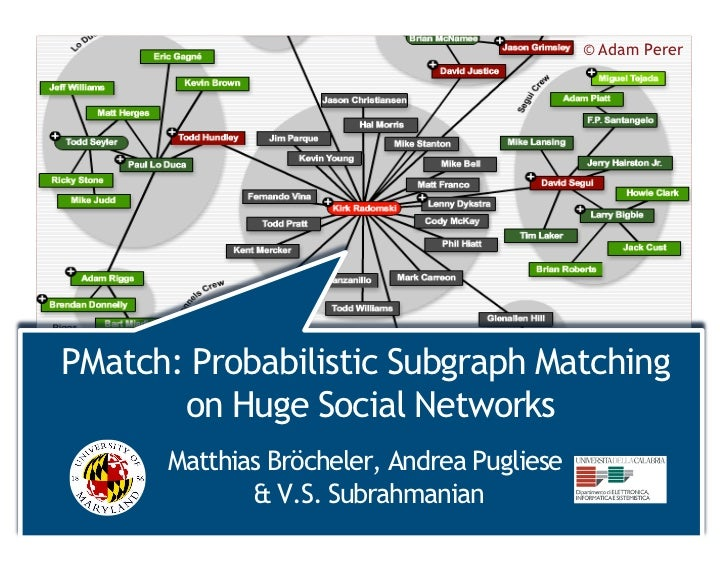 PMatch: Probabilistic Subgraph Matching on Huge Social Networks