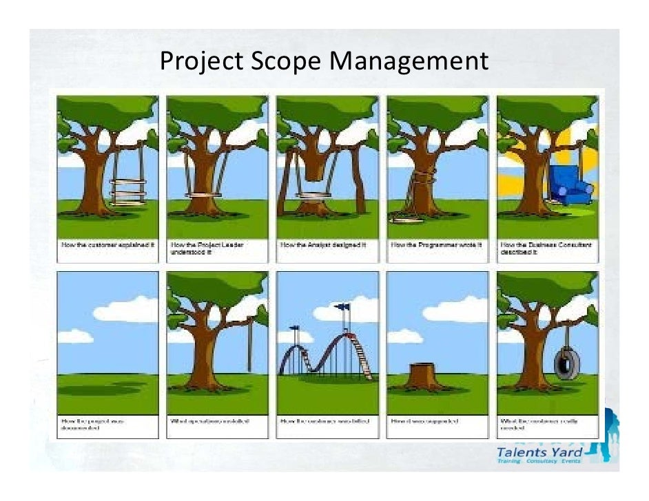 project management chapter 1 notes Mgmt 4135 project management chapter-8 scheduling resources and costs  1 classification of problem using a priority matrix will help determine if.