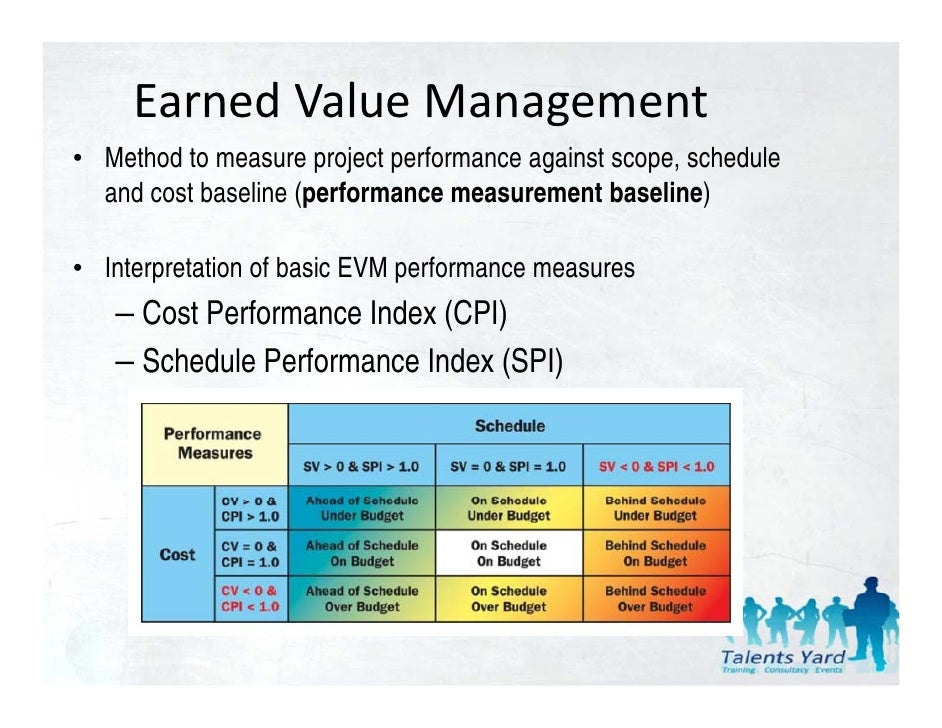 discuss net present value npv payback has certain advantag The net present value method is one of several that businesses use to select the most profitable projects to invest in with this method, a small business accepts or rejects a project based on its net present value, which represents its estimated profitability.