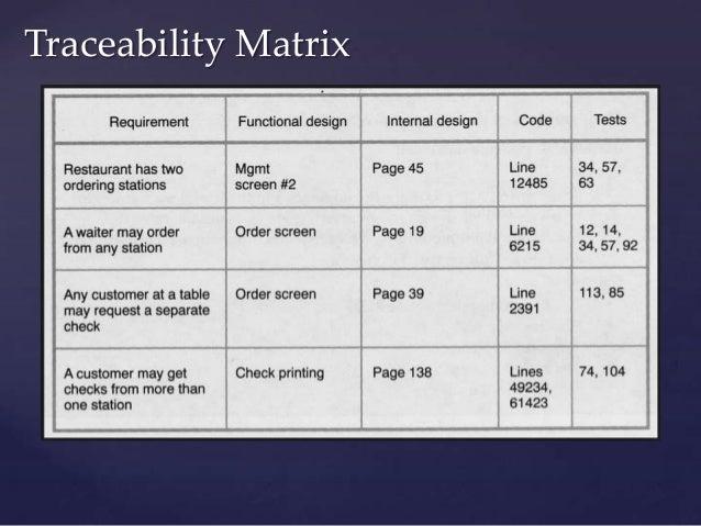 how to prepare traceability matrix