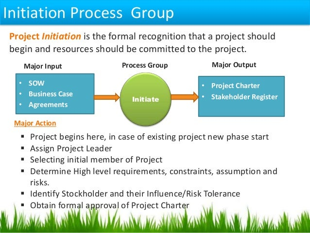 project of process analysis Unit 10 – project analysis and evaluation 2 steps - contrast rating process 1 obtain a complete project description 2 identify vrm objectives from rmp 3.