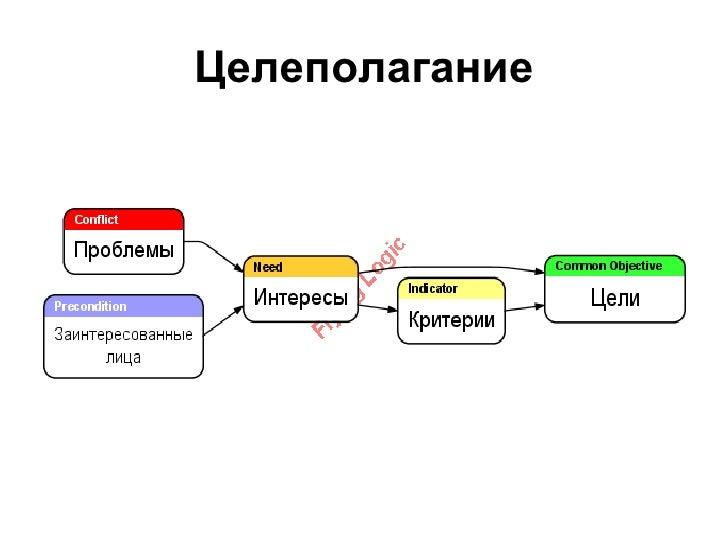 Образец концепция проекта