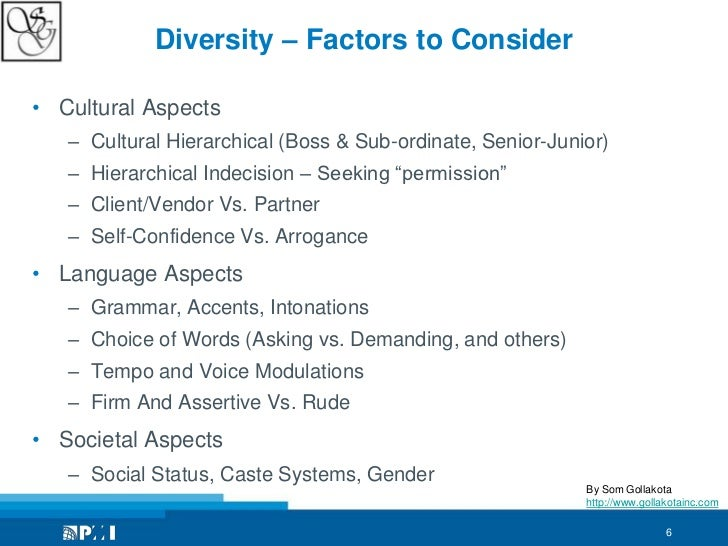 how to show respect for diversity in communication