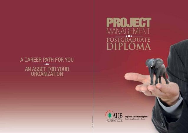 Project Management Postgraduate Diploma (AUB)