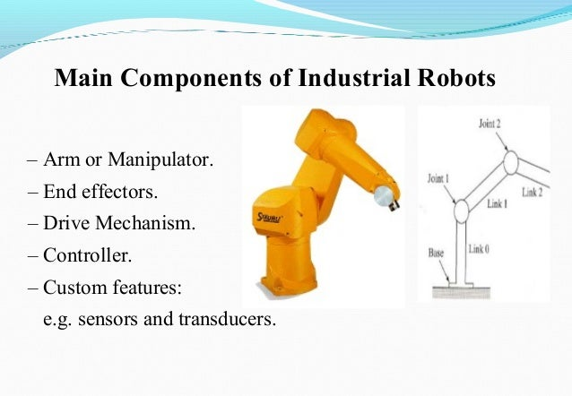Drive Mechanisms For Robots Drive Mechanism – Controller