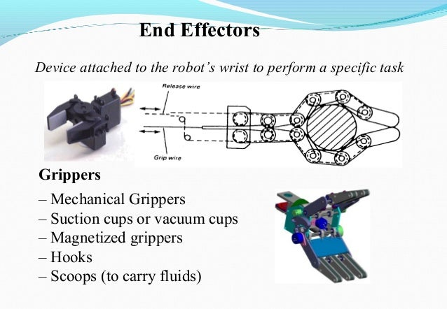 RobotWorx - Grippers For Robots