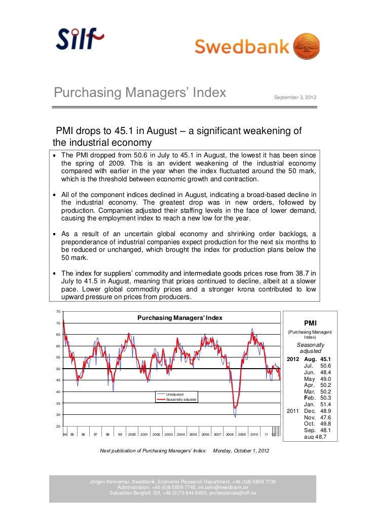 Purchasing Managers' Index                                                                                            Sept...