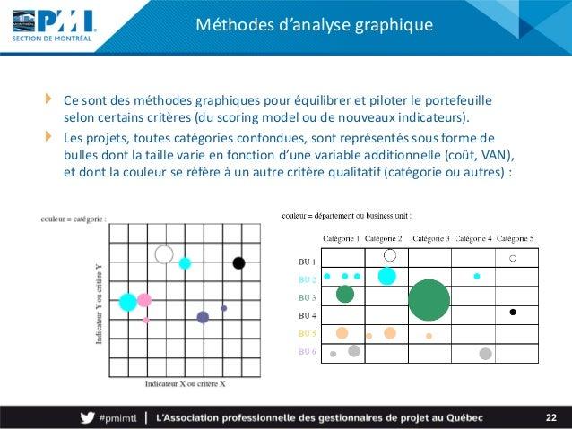 Grille d 39 analyse de satisfaction ccmr - Comment faire une grille d evaluation ...