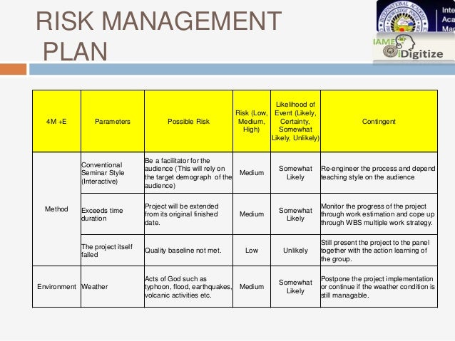 project risk management plan Developing an effective risk management plan can help keep small issues from developing into emergencies different types of risk management plans can deal with calculating the probability of an event, and how that event might impact you, what the risks are with certain ventures and how to mitigate.