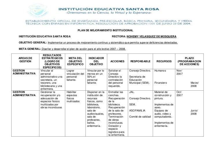 PLAN DE MEJORAMIENTO INSTITUCIONAL   INSTITUCIÓN EDUCATIVA SANTA ROSA                                             RECTORA:...