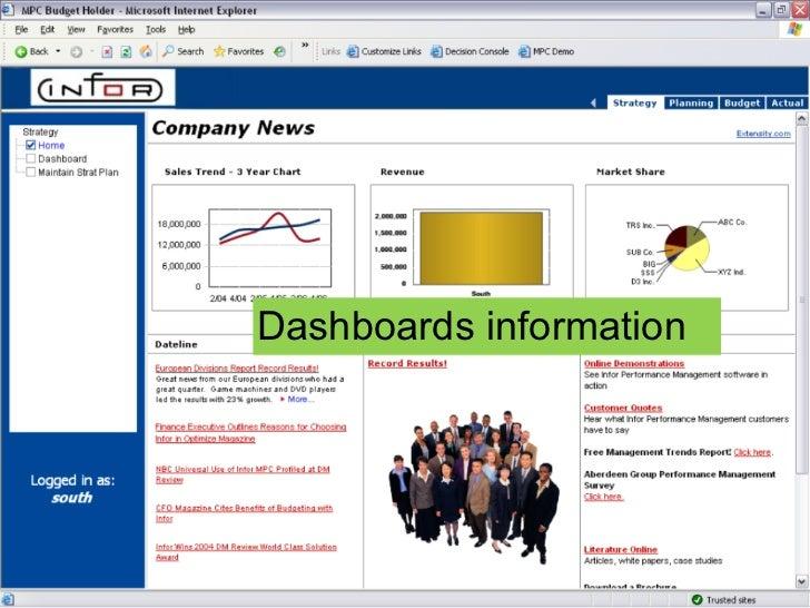 Dashboards information