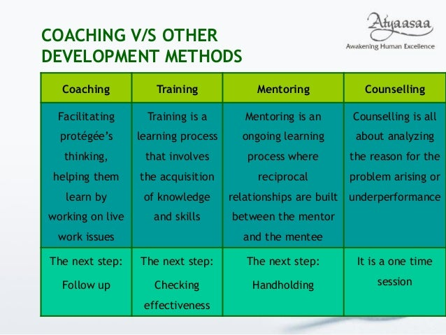 coach vs mentor What's the difference between coaching, mentoring, counselling, training and managing let's, however, take a look at the main similarities and differences, as.