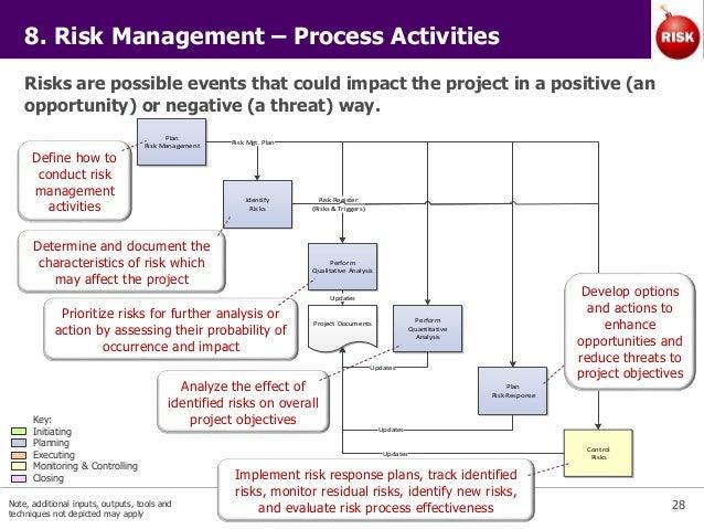 case project 4-1 risk management study