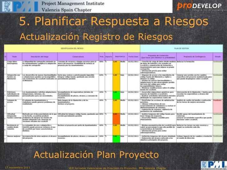 Read book plan de contingencias buenaventura PDF - Read