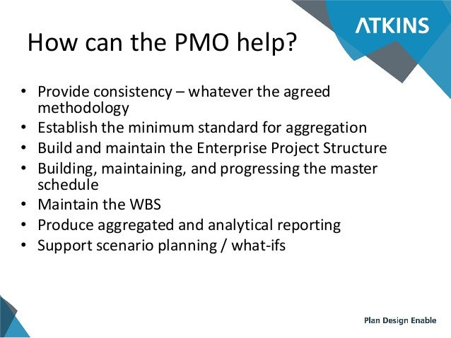 The practice of planning and the pmo john barben