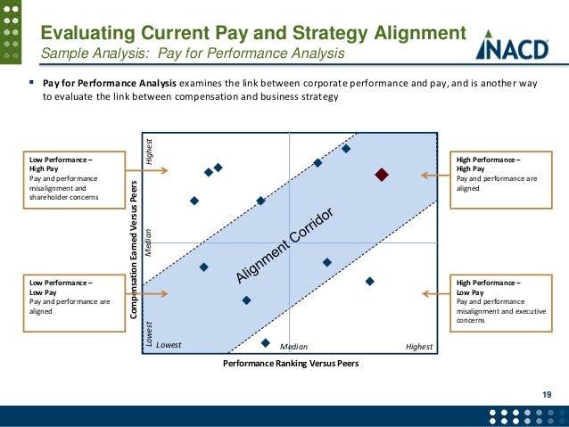 E Business Strategy -e commerce business strategies