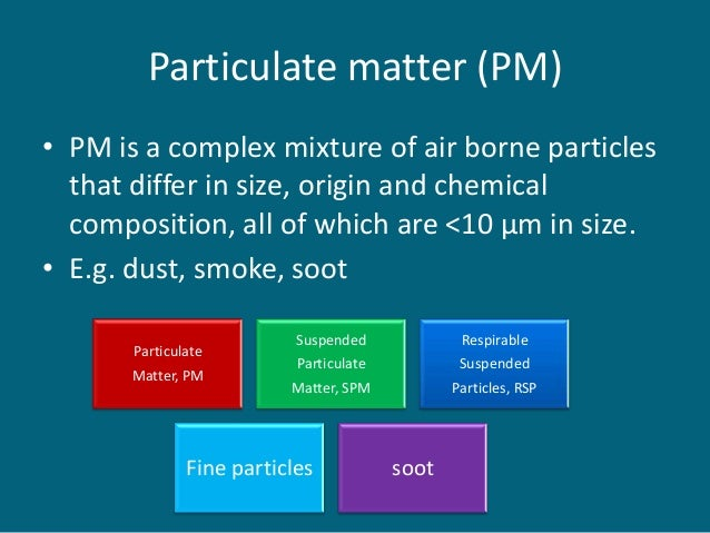 air pollution conclusion