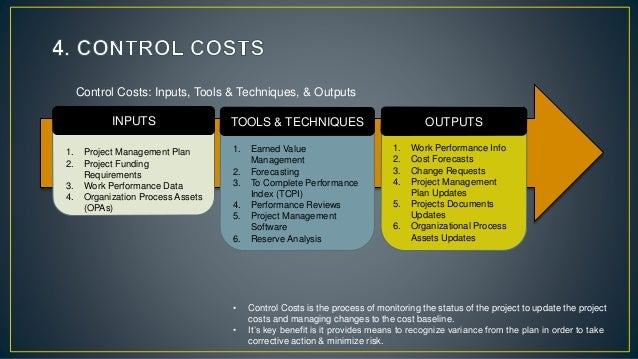 materials cost management and control