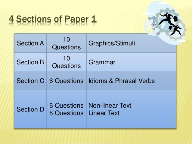 example of essay for pmr Sample: speech (spm) good morning dear students i am the president of the science club i would like to warmly welcome all of you here the reason that i stand here in front of all of you is because i would like to give a talk on a reference book that is useful for all secondary students.