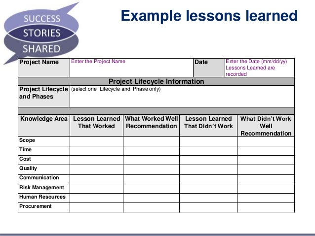 Promoting knowledge sharing in projects for Project management lessons learnt template