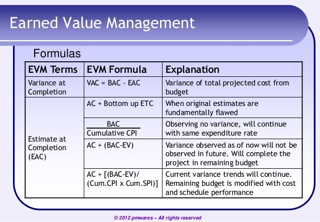the earned value management formulas Download a free earned value management (evm) template for excel calculate project performance metrics with evm formulas simple earned value analysis.