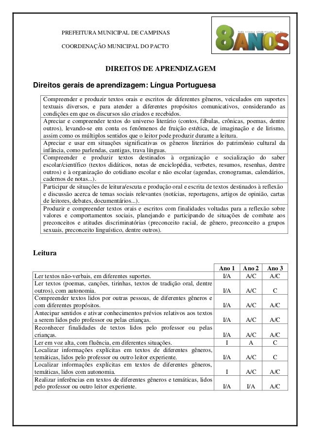 PREFEITURA MUNICIPAL DE CAMPINAS COORDENAÇÂO MUNICIPAL DO PACTO DIREITOS DE APRENDIZAGEM Direitos gerais de aprendizagem: ...