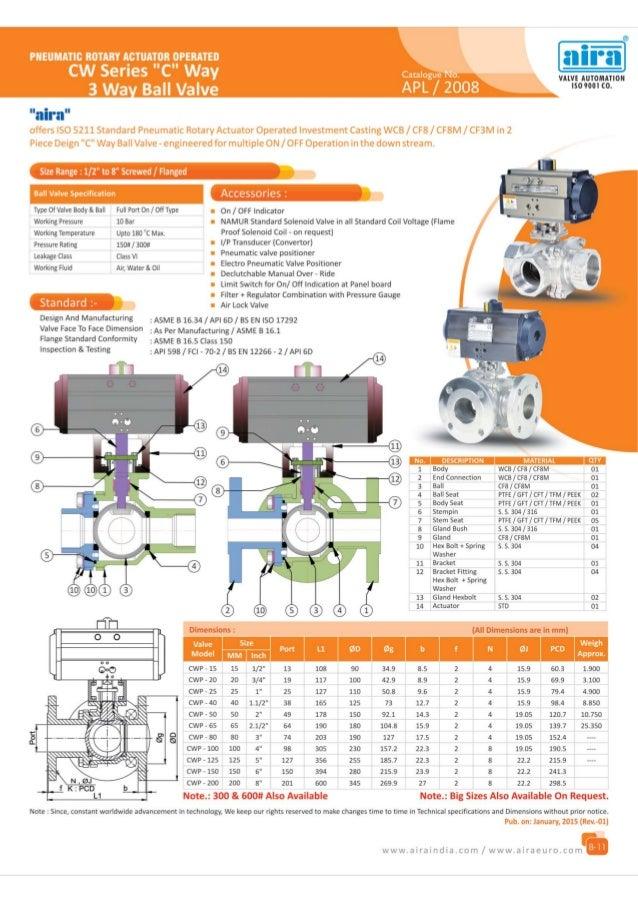 Pneumatic Rotary Valve Actuator Pneumatic Rotary Actuator