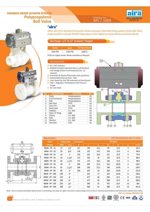 Pneumatic Rotary Valve Actuator Pneumatic Rotary Actuator Ope