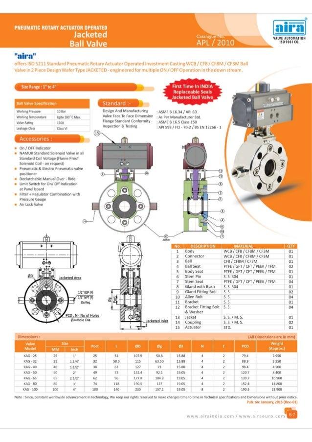 Pneumatic Rotary Actuator Manufacturers Pneumatic Rotary Actuator