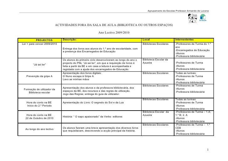 Pnl grelha de_actividades_2010[1][1]