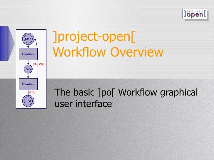 ]project-open[ Workflow Developer Tutorial Part 1