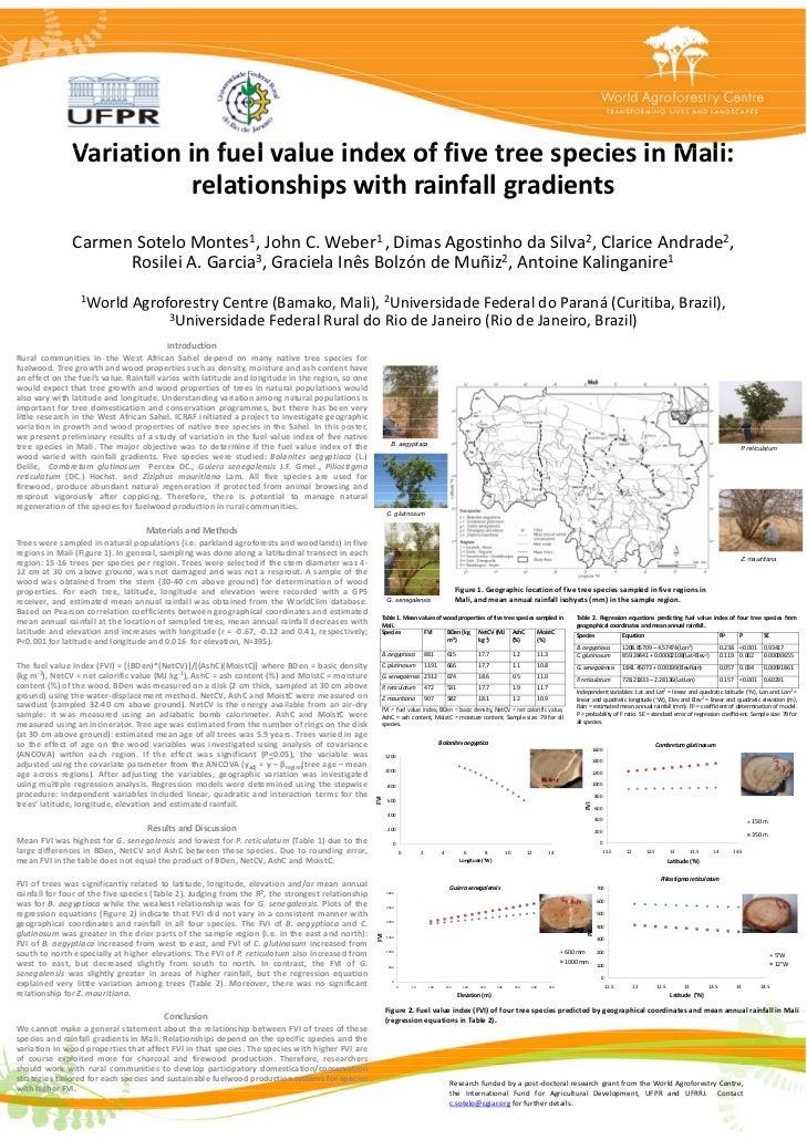 VariationinfuelvalueindexoffivetreespeciesinMali:                Variation in fuel value index of five tree spe...