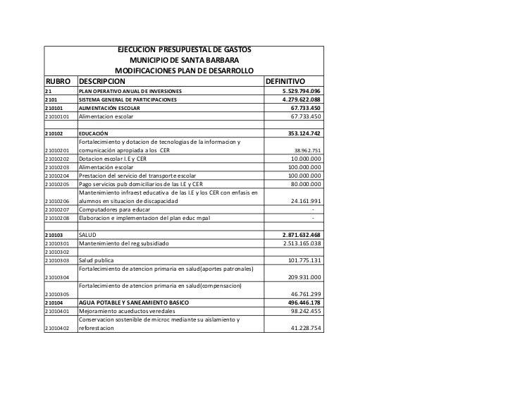 EJECUCION PRESUPUESTAL DE GASTOS                        MUNICIPIO DE SANTA BARBARA                    MODIFICACIONES PLAN ...