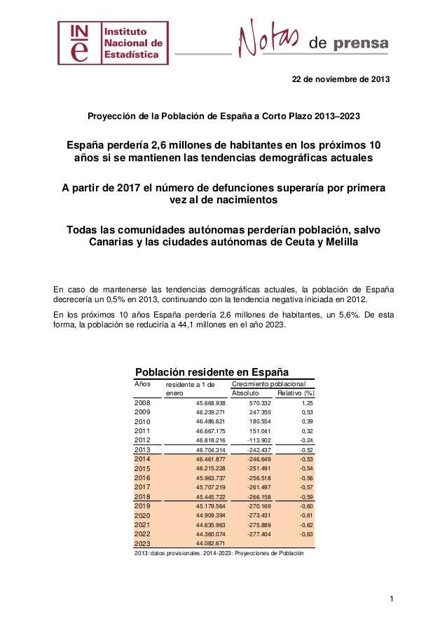 22 de noviembre de 2013  Proyección de la Población de España a Corto Plazo 2013–2023  España perdería 2,6 millones de hab...