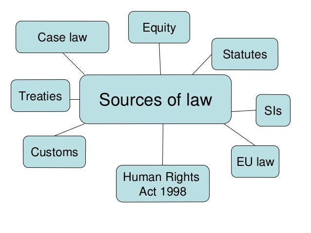 source thesis law It might be surprising to know that a novel is a primary source  many secondary sources are used to argue someone's thesis or main points about a topic.