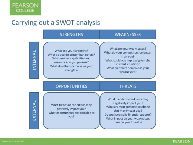 case study on the body shop with swot analysis Case studies: table of contents in the second part of the case write-up, the strategic-analysis section, do the swot analysis what is case study analysis.