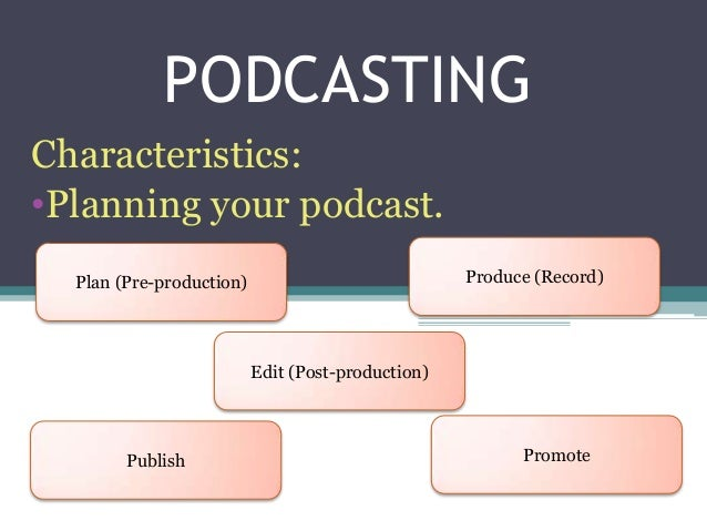 PODCASTINGCharacteristics:•Planning your podcast.  Plan (Pre-production)                            Produce (Record)      ...