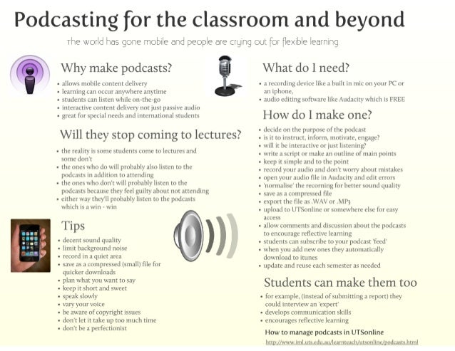 Podcasting for the classroom and beyond  The world has gone mobile and people are crging out for flexible learning  f  U   ...
