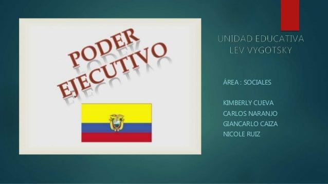 ÁREA : SOCIALES KIMBERLY CUEVA CARLOS NARANJO GIANCARLO CAIZA NICOLE RUIZ