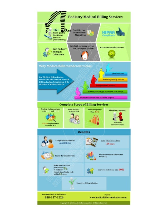 Podiatry Medical Billing Services Infographic