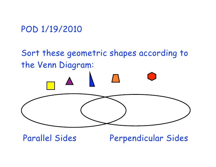 POD 1/19/2010  Sort these geometric shapes according to the Venn Diagram:     Parallel Sides       Perpendicular Sides