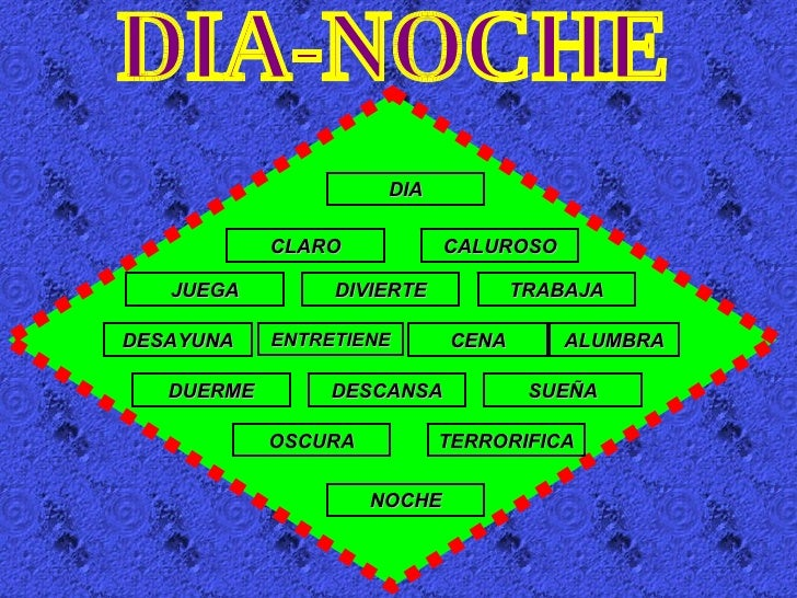 http://image.slidesharecdn.com/poemadiamantedia-noche-091127064614-phpapp01/95/poema-diamante-dia-noche-1-728.jpg?cb=1259326165