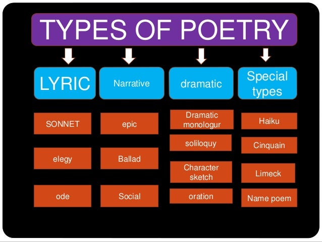 Types Of Poetry 36649070 on Types Of Literature Worksheets