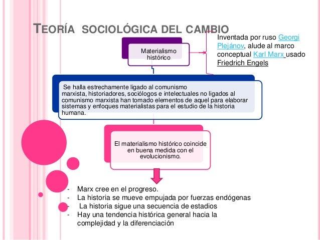 TEORÍA SOCIOLÓGICA DEL CAMBIO Materialismo histórico Se halla estrechamente ligado al comunismo marxista, historiadores, s...