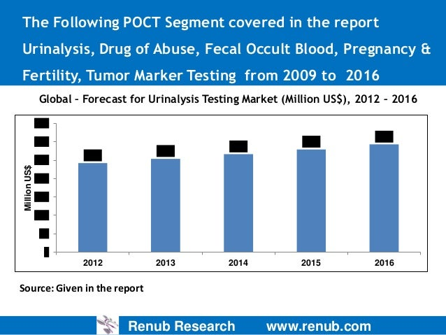 tumor marker testing market global If repeated measurements of tumor marker are needed, some clinical testing laboratories provide a special reporting mechanism, a serial monitor that links test results and other data pertaining to the person being tested this requires a unique identifier for the person in the united states commonly a social security number.
