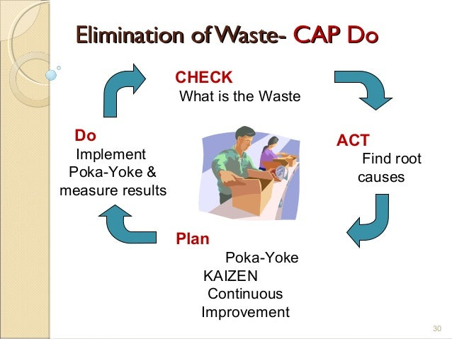 elimination of waste in a lean Try not to get too wrapped up on deciding which form of waste something is—waste elimination, or at least waste continuous improvement lean office waste.